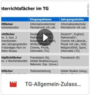 TG-Allgemein